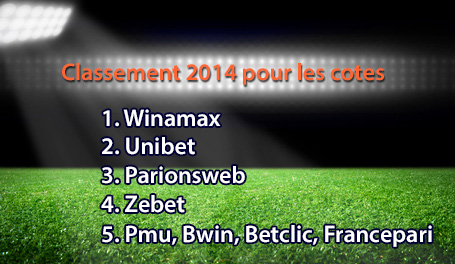 Top 5 bookmakers pour les cotes