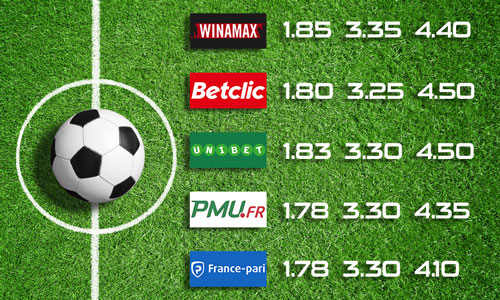 Cotes foot des bookmakers