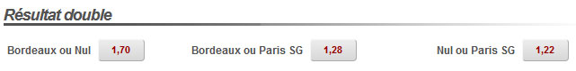 exemple pari double chance chez Betclic